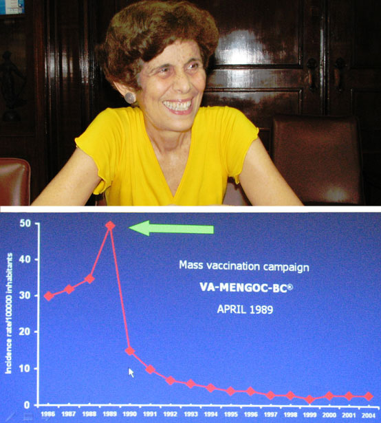 Concepcion Campa Huergo The Cuban woman who developed the Meningitis B vaccine
